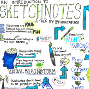 introduction-to-sketchnotes