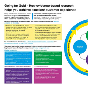 going-for-gold-blue-latitude-health-research-insight