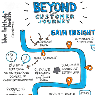 Beyond-the-customer-journey-sketchnote-anna-tamasi-blue-latitude-health